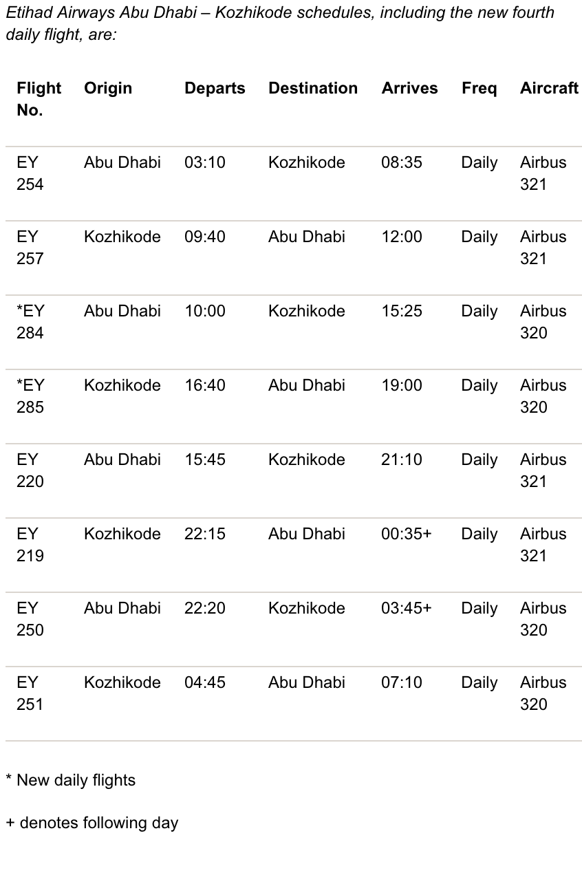 Etihad Airways Abu Dhabi – Kozhikode schedules, including the new fourth daily flight, are: